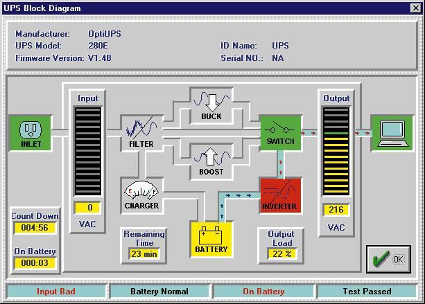 Структурная блок-схема ИБП, выведенная на экран средствами модуля OPTI-SAFE+ Manager.
