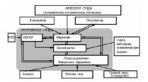 Научный анализ потоков информации