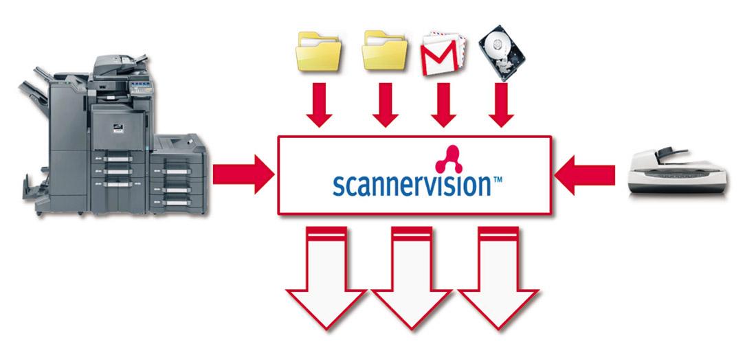 Пять причин внедрить систему управления документооборотом