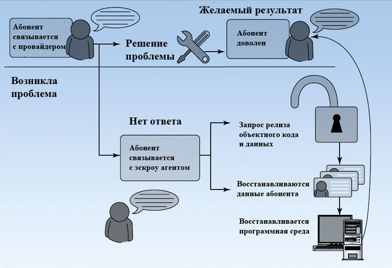 Закон о тишине пермский край 2019 действующий