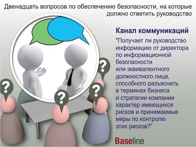 Двенадцать вопросов по обеспечению безопасности, на которые должно ответить руководство